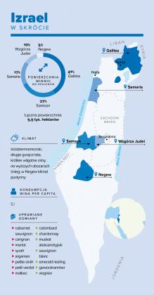 Izrael | infografika © Czas Wina